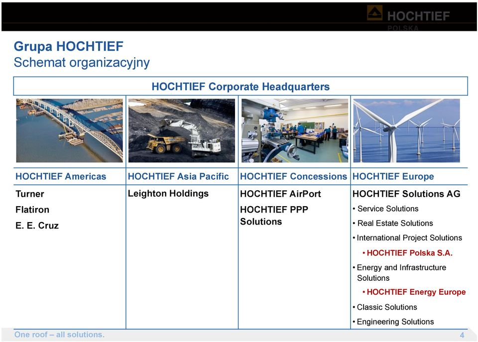 rope Turner Leighton Holdings HOCHTIEF AirPort HOCHTIEF Solutions AG Flatiron E.