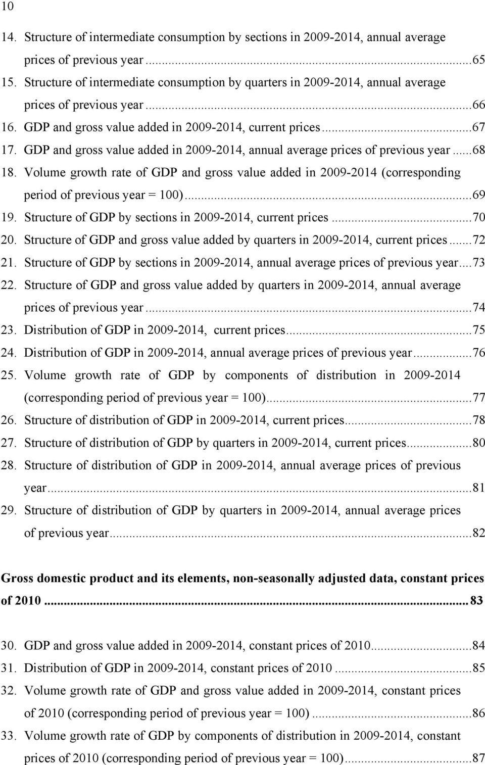GDP and gross value added in 2009-2014, annual average prices of previous year... 68 18. Volume growth rate of GDP and gross value added in 2009-2014 (corresponding period of previous year = 100).