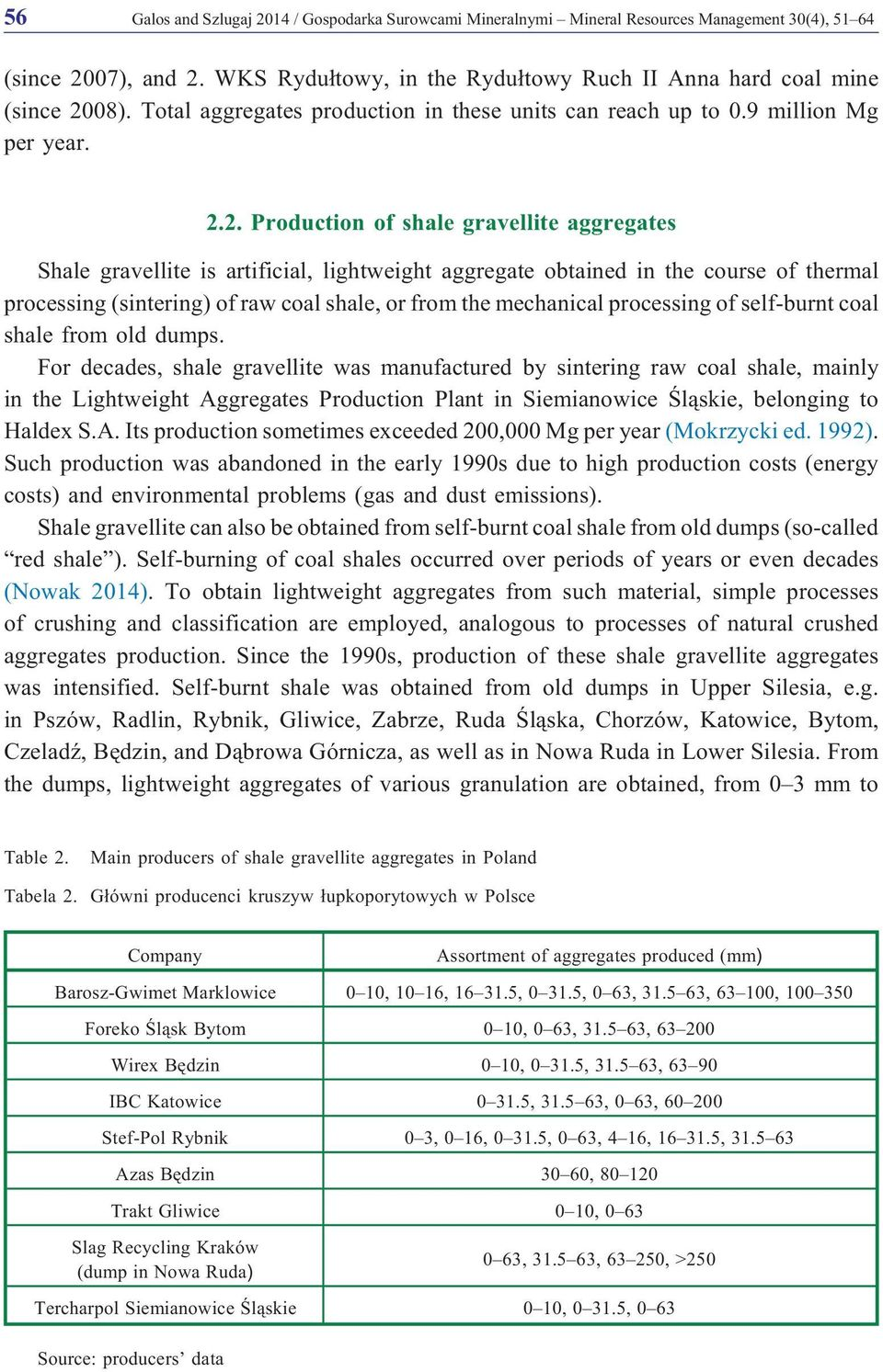 2. Production of shale gravellite aggregates Shale gravellite is artificial, lightweight aggregate obtained in the course of thermal processing (sintering) of raw coal shale, or from the mechanical