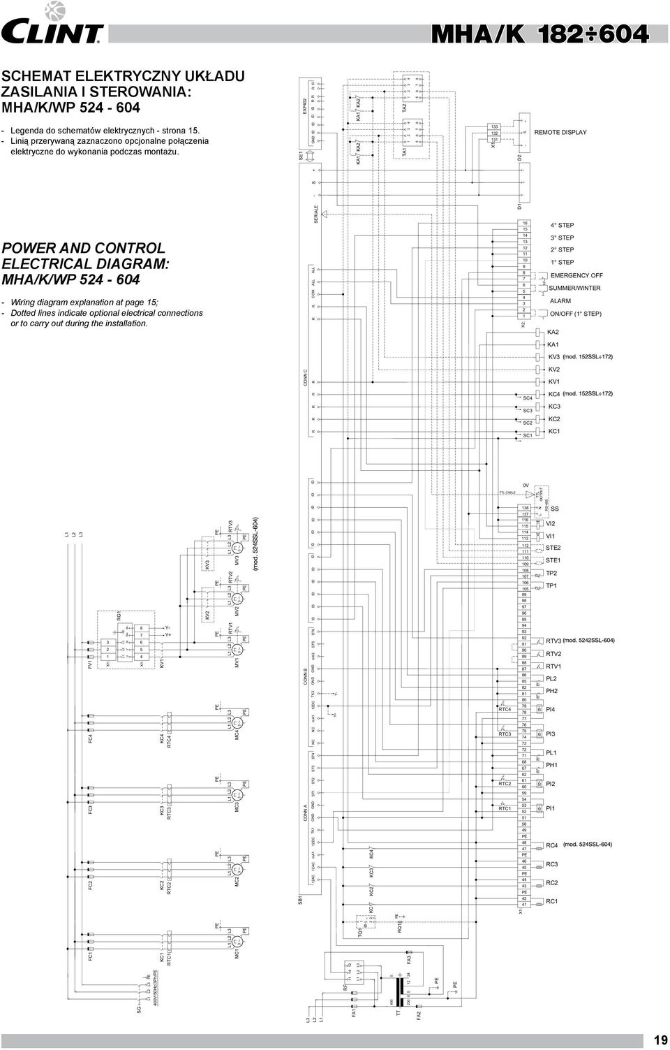 D POWER AND CONTROL ELECTRICAL DIAGRAM: MHA/K/WP - 60 - Wiring diagram explanation at page 1; - Dotted lines indicate optional electrical connections or to carry out during the installation.