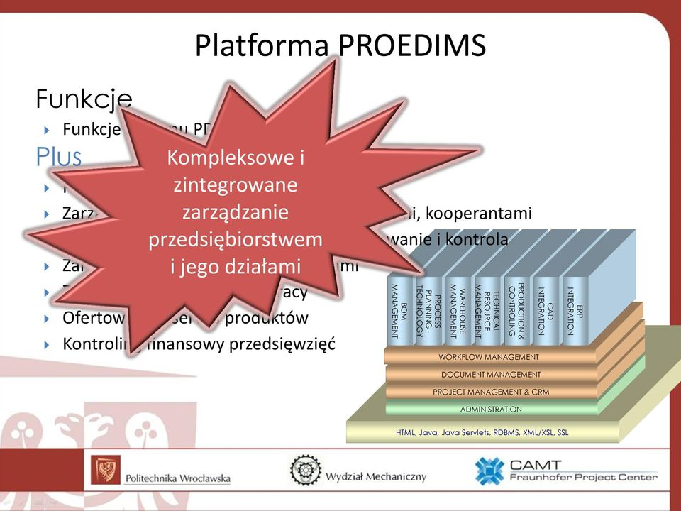 stanowiskami pracy Ofertowanie i serwis produktów Kontroling finansowy przedsięwzięć BOM MANAGEMENT PROCESS PLANNING - TECHNOLOGY WAREHOUSE MANAGEMENT TECHNICAL RESOURCE