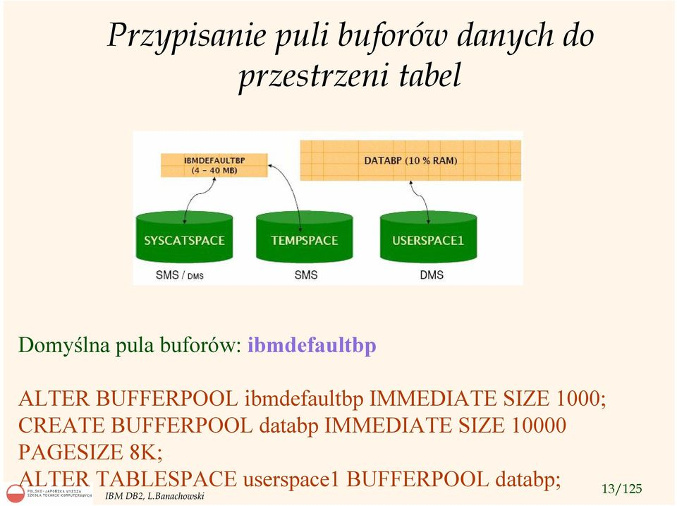 IMMEDIATE SIZE 1000; CREATE BUFFERPOOL databp IMMEDIATE SIZE
