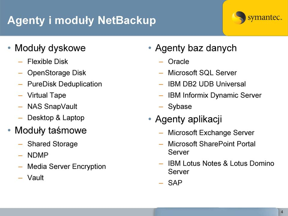 Agenty baz danych Oracle Microsoft SQL Server IBM DB2 UDB Universal IBM Informix Dynamic Server Sybase