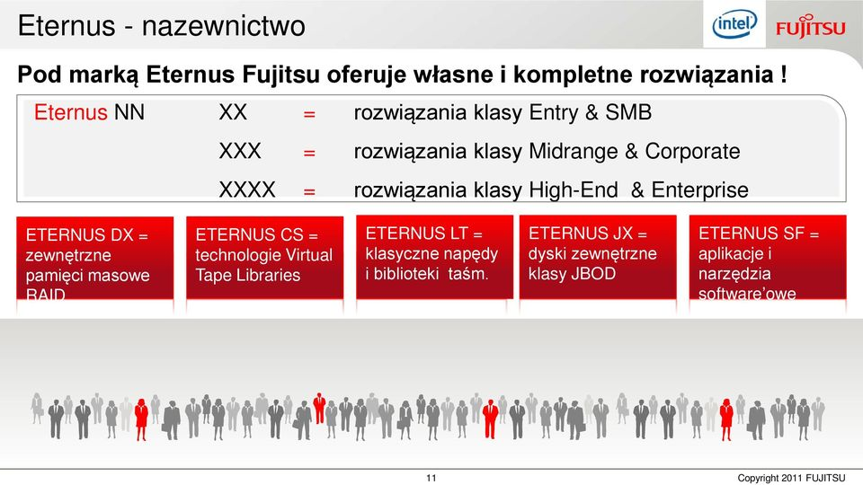High-End & Enterprise ETERNUS DX = zewnętrzne pamięci masowe RAID ETERNUS CS = technologie Virtual Tape Libraries