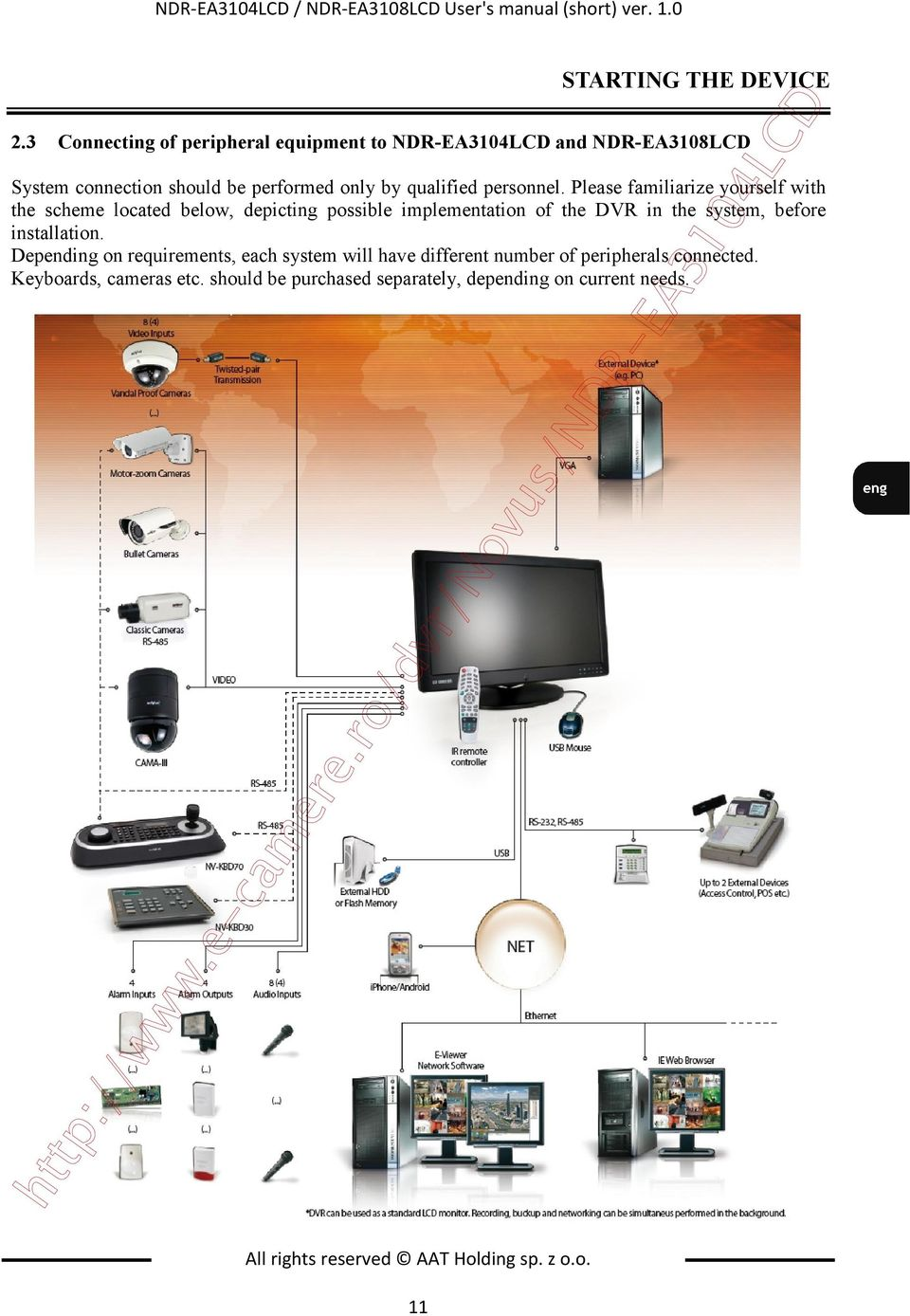 Please familiarize yourself with the scheme located below, depicting possible implementation of the DVR in the system, before installation.