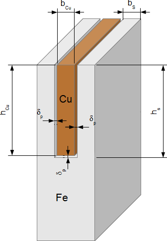 LUMPED PARAMETER THERMAL MODEL FOR RECTANGULAR BAR IN AN INDUCTION MOTOR Dariusz CZERWIŃSKI, Ryszard GOLEMAN Lublin University of Technology, Institute of Electrical Engineering and