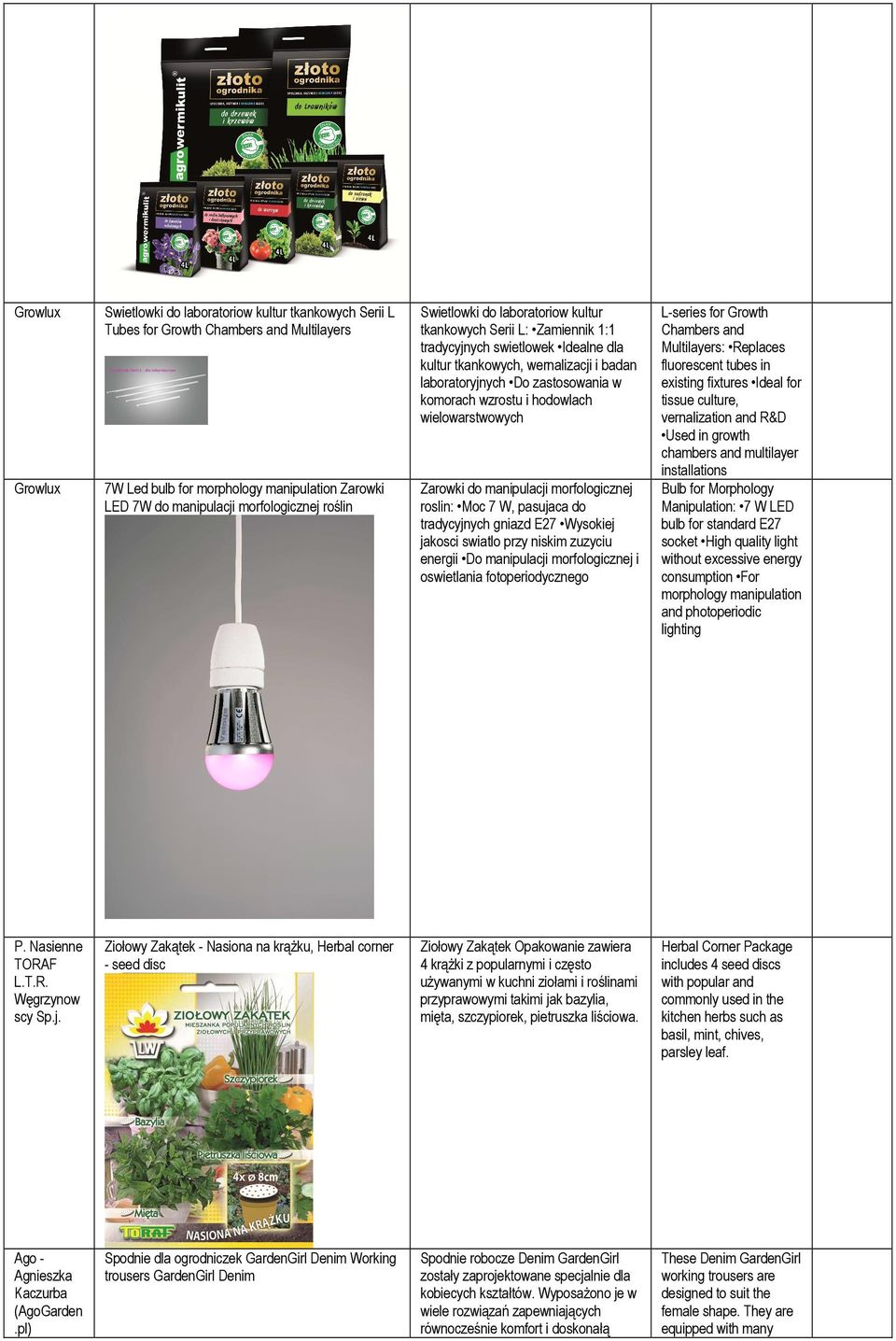 tubes in existing fixtures Ideal for tissue culture, vernalization and R&D Used in growth chambers and multilayer installations Bulb for Morphology Manipulation: 7 W LED bulb for standard E27 socket