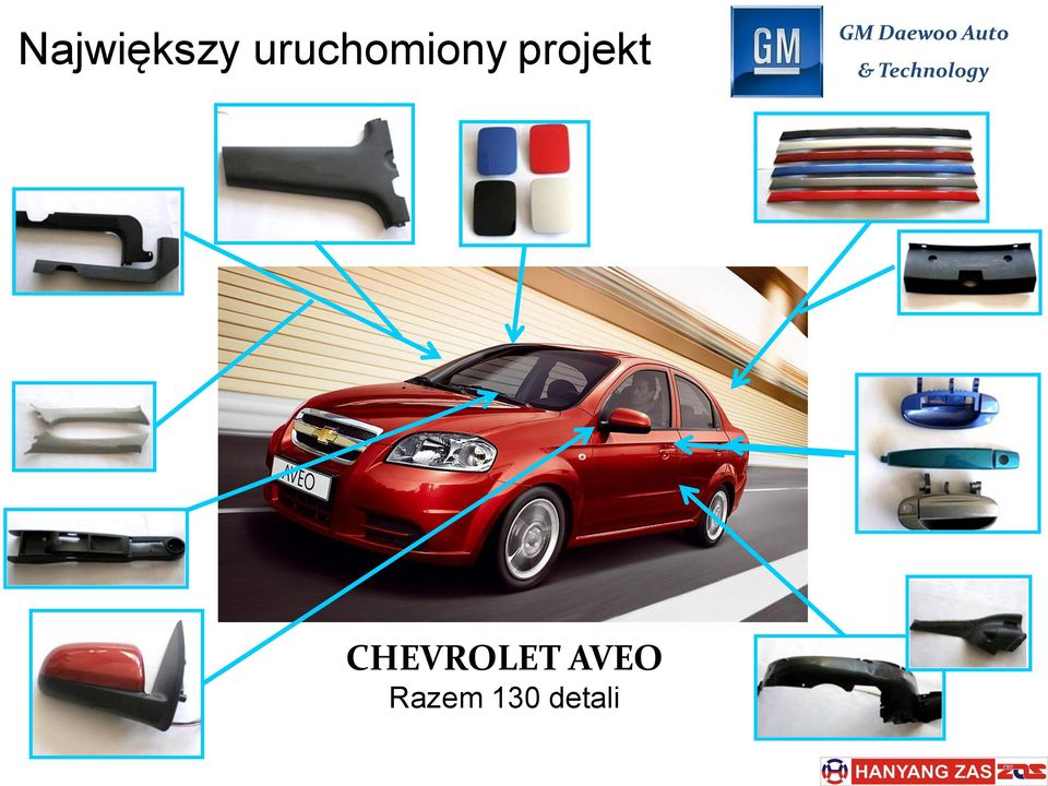 & Technology CHEVROLET