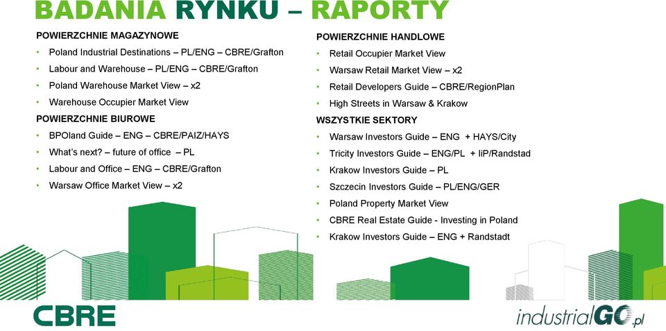 SEKTORY BPOland Guide ENG CBRE/PAIZ/HAYS Warsaw Investors Guide ENG + HAYS/City What s next?