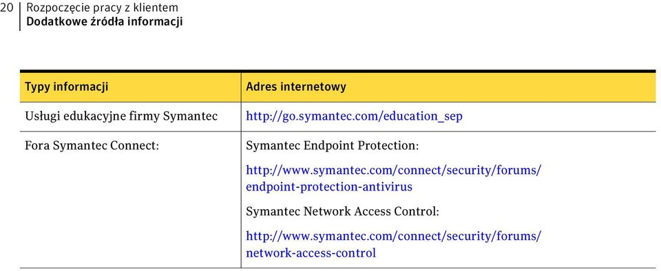 com/education_sep Symantec Endpoint Protection: http://www.symantec.