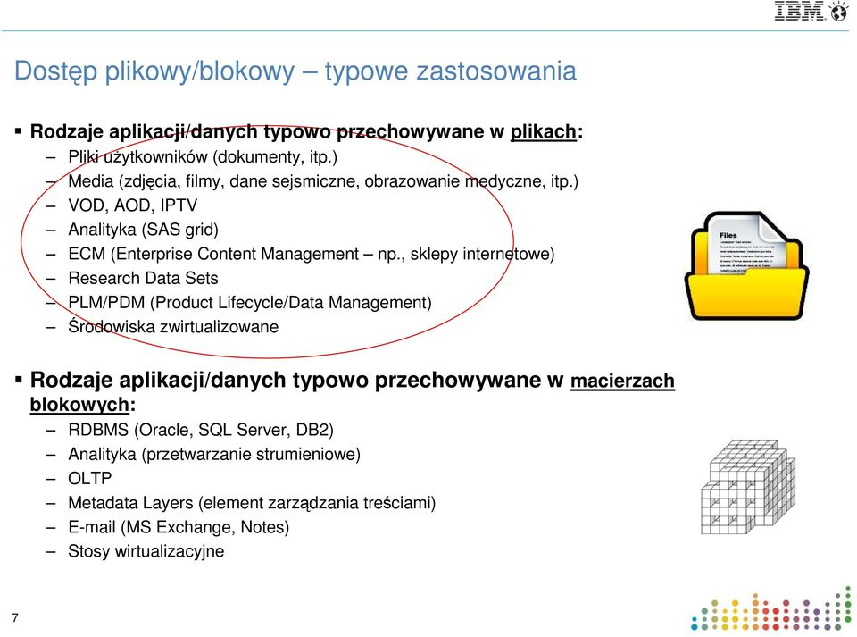 , sklepy internetowe) Research Data Sets PLM/PDM (Product Lifecycle/Data Management) Środowiska zwirtualizowane Rodzaje aplikacji/danych typowo przechowywane