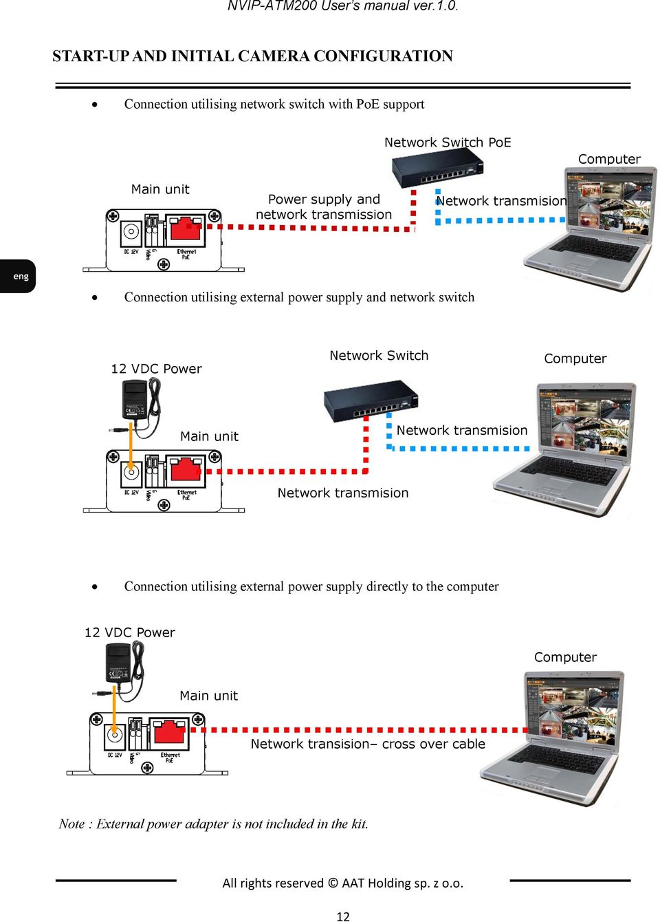 START-UP AND INITIAL CAMERA CONFIGURATION Connection utilising network switch with PoE support Network Switch PoE Computer Main unit Power supply and