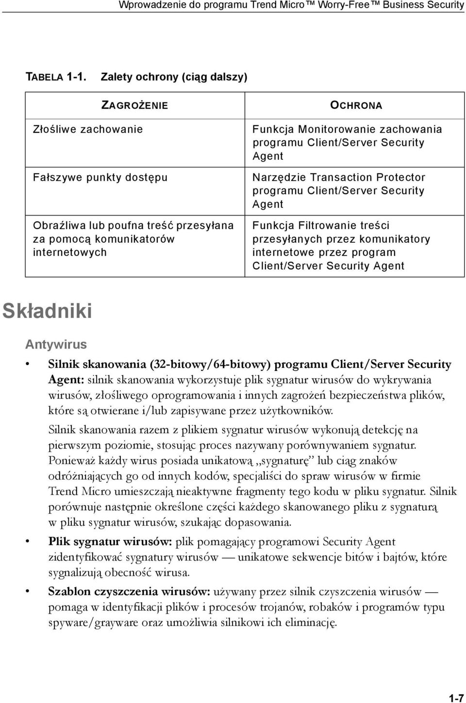 zachowania programu Client/Server Security Agent Narzędzie Transaction Protector programu Client/Server Security Agent Funkcja Filtrowanie treści przesyłanych przez komunikatory internetowe przez