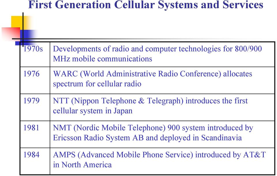 Telephone & Telegraph) introduces the first cellular system in Japan 1981 NMT (Nordic Mobile Telephone) 900 system introduced