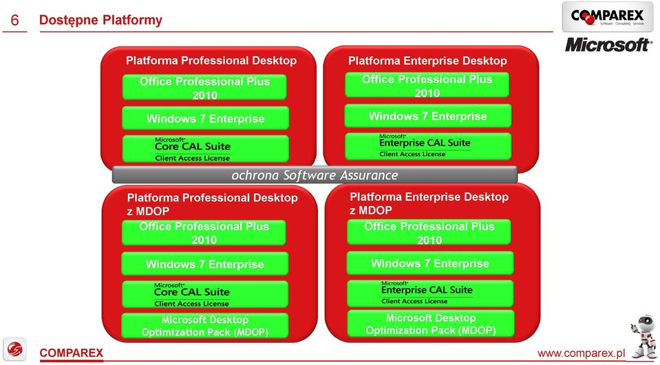 Professional Plus 2010 ochrona Software Assurance Platforma Enterprise Desktop z MDOP Office Professional Plus 2010