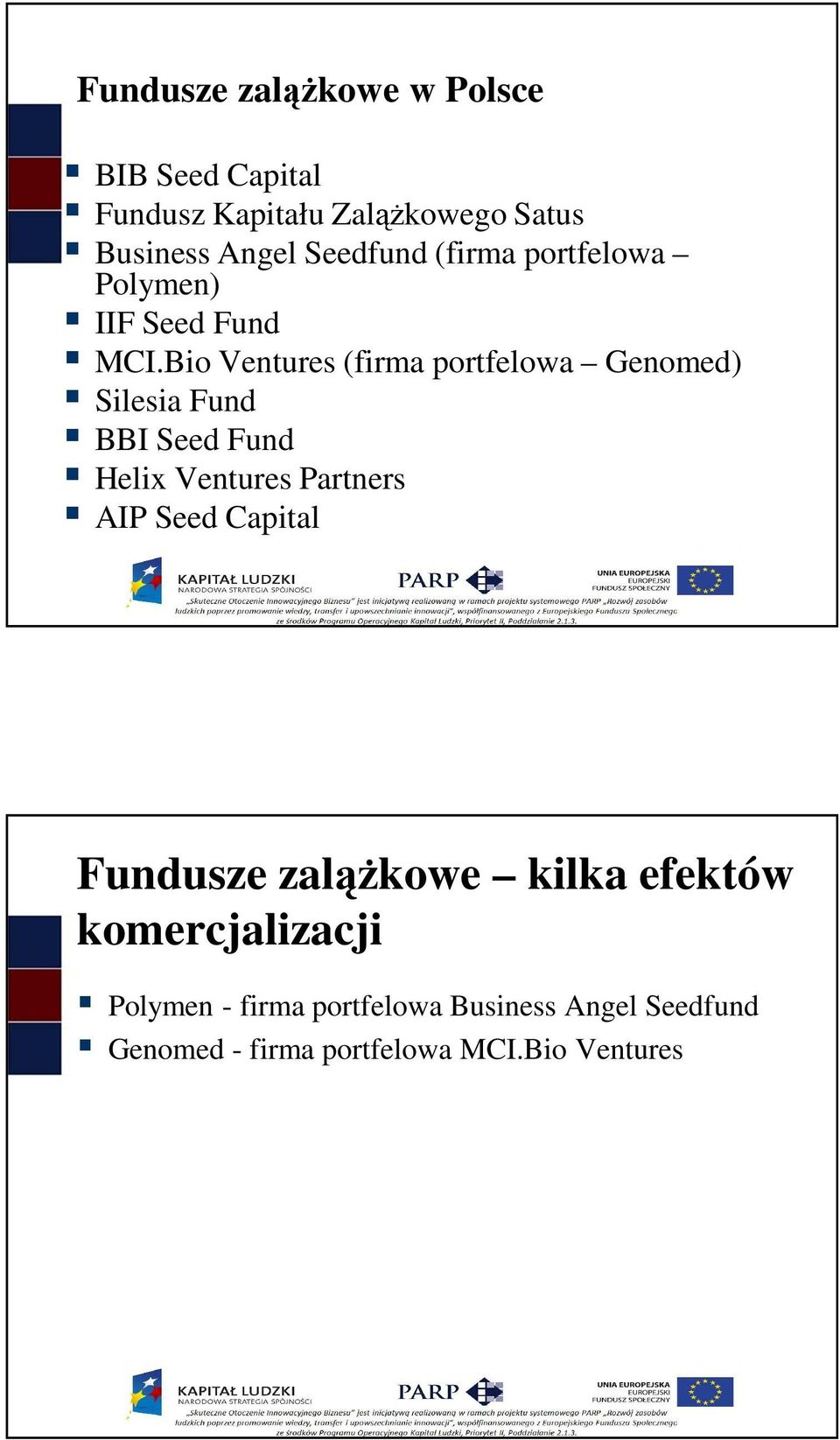Bio Ventures (firma portfelowa Genomed) Silesia Fund BBI Seed Fund Helix Ventures Partners AIP Seed