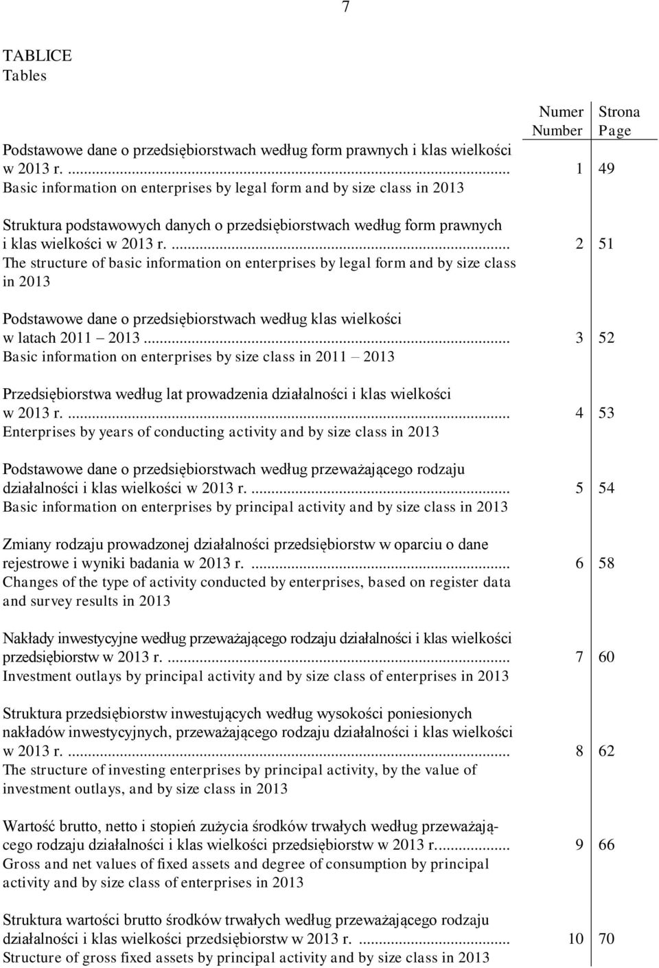 ... The structure of basic information on enterprises by legal form and by size class in 2013 Podstawowe dane o przedsiębiorstwach według klas wielkości w latach 2011 2013.