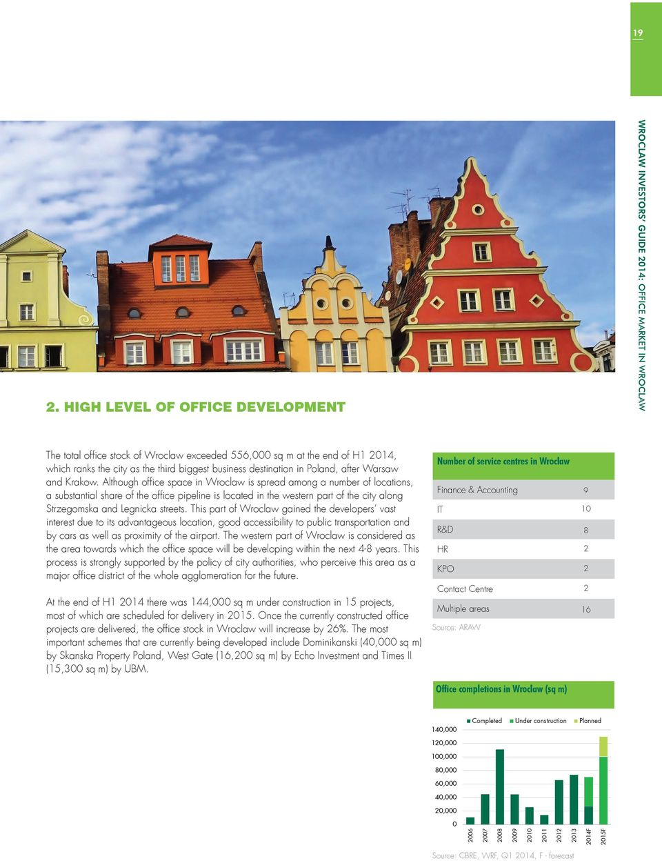 Although office space in Wroclaw is spread among a number of locations, a substantial share of the office pipeline is located in the western part of the city along Strzegomska and Legnicka streets.