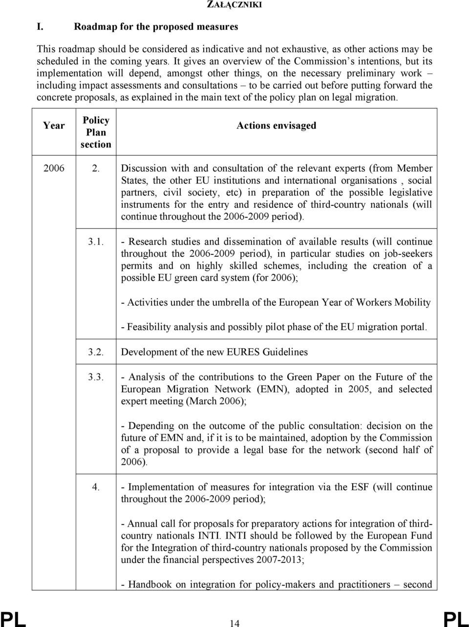 carried out before putting forward the concrete proposals, as explained in the main text of the policy plan on legal migration. Year Policy Plan section Actions envisaged 2006 2.