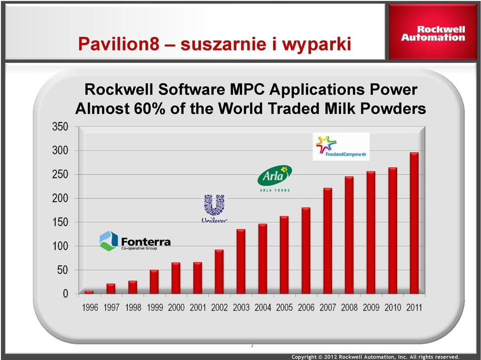 MPC Applications Power