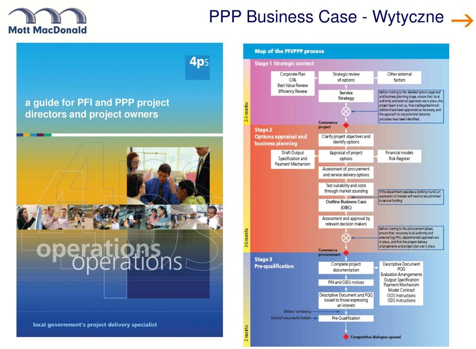 PFI and PPP project