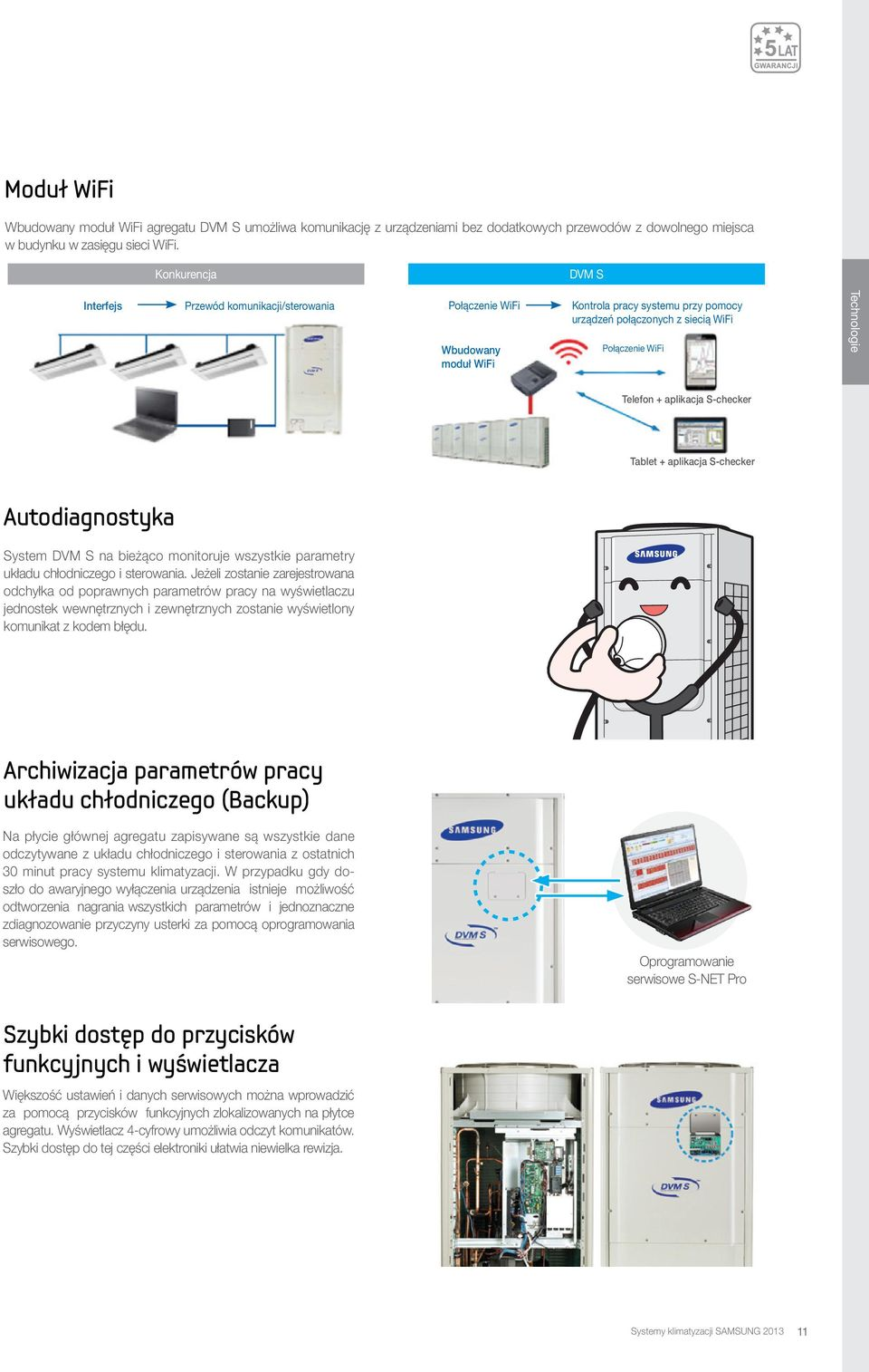 Telefon + aplikacja S-checker Tablet + aplikacja S-checker Self-diagnosis Mode Autodiagnostyka The DVM PLUS IV monitors the operation status, and will System DVM S na bieżąco monitoruje display an