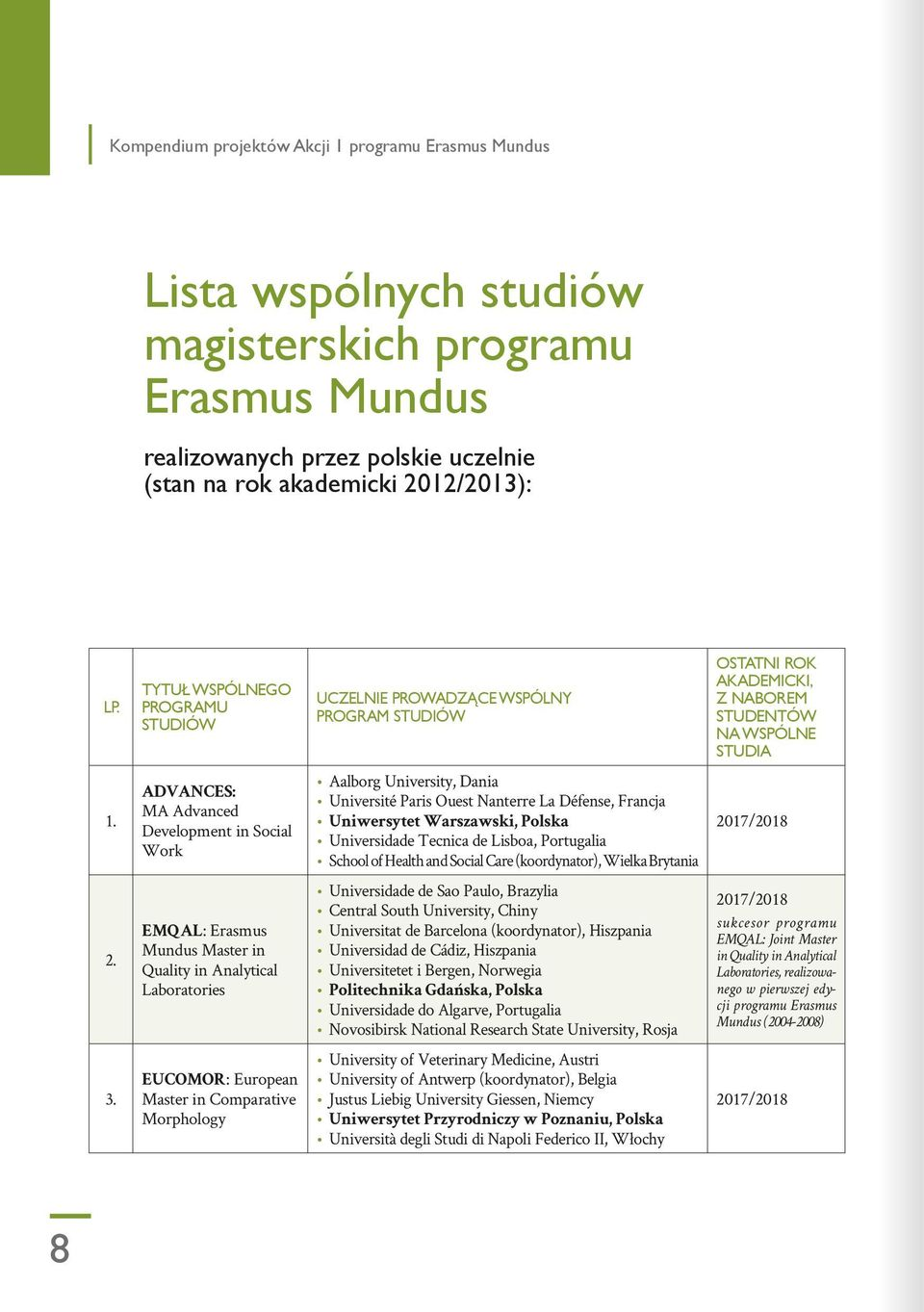 ADVANCES: MA Advanced Development in Social Work Aalborg University, Dania Université Paris Ouest Nanterre La Défense, Francja Uniwersytet Warszawski, Polska Universidade Tecnica de Lisboa,
