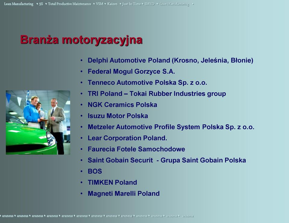 Automotive Profile System Polska Sp. z o.o. Lear Corporation Poland.