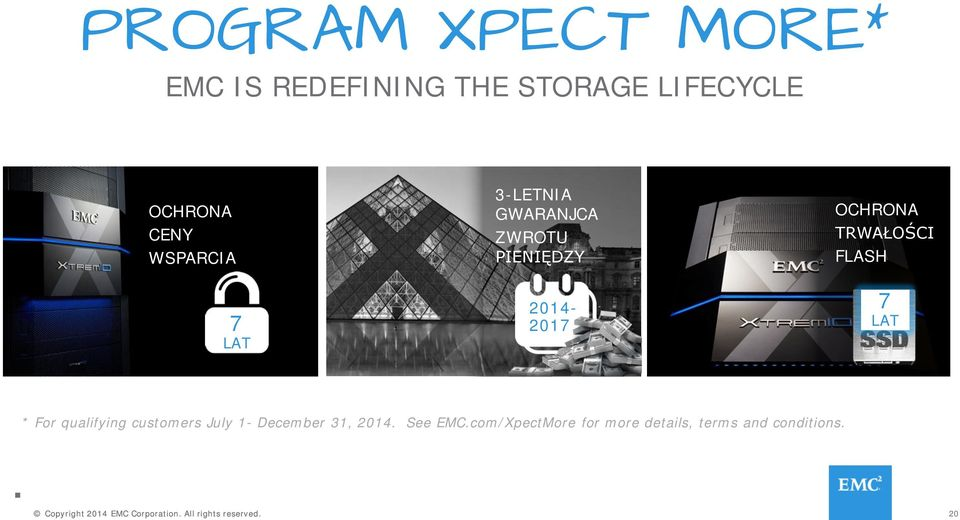 * For qualifying customers July 1- December 31, 2014 See EMCcom/XpectMore for more