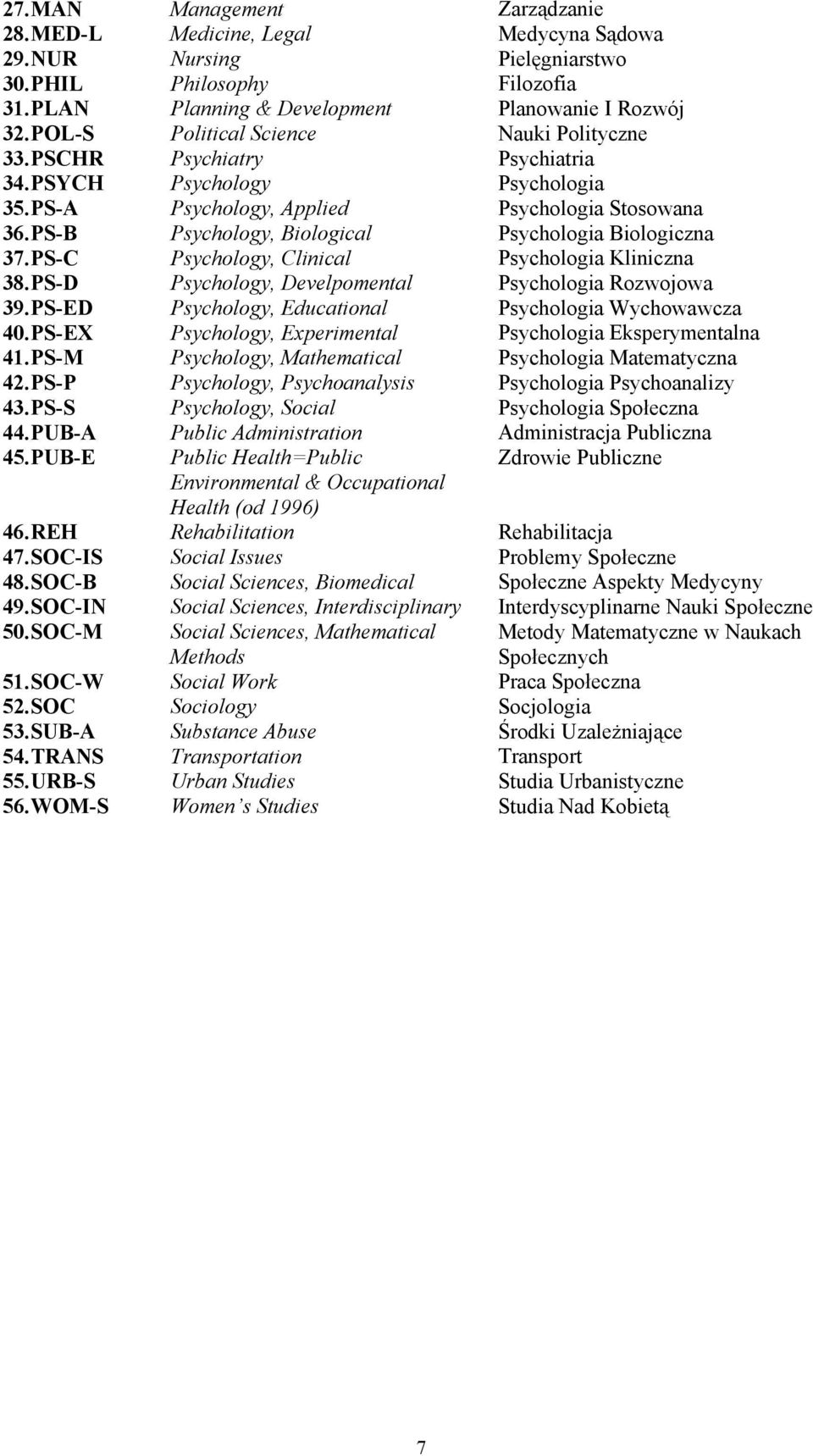 PS-B Psychology, Biological Psychologia Biologiczna 37. PS-C Psychology, Clinical Psychologia Kliniczna 38. PS-D Psychology, Develpomental Psychologia Rozwojowa 39.
