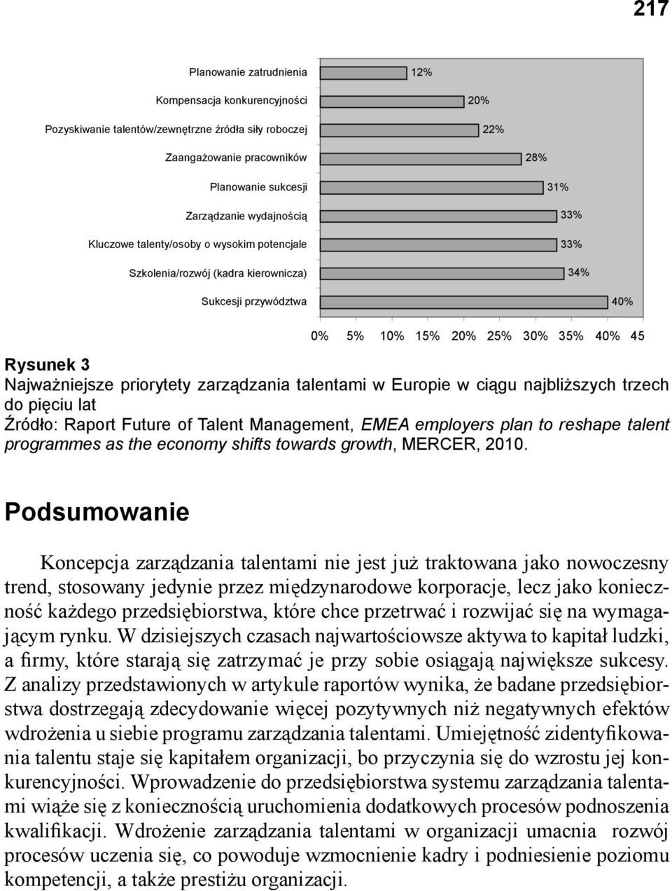 zarządzania talentami w Europie w ciągu najbliższych trzech do pięciu lat Źródło: Raport Future of Talent Management, EMEA employers plan to reshape talent programmes as the economy shifts towards