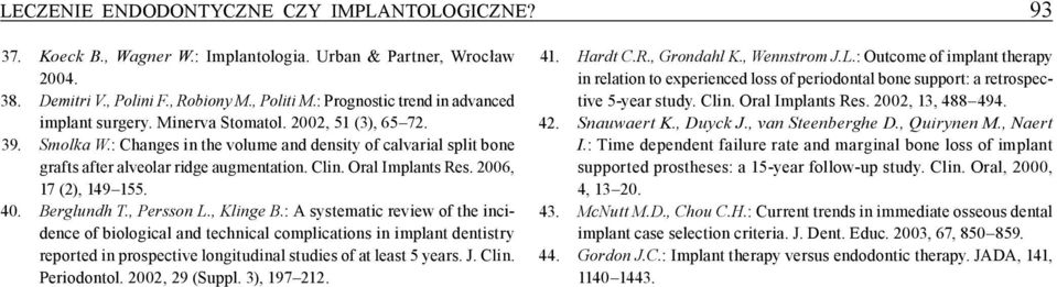 : Changes in the volume and density of calvarial split bone grafts after alveolar ridge augmentation. Clin. Oral Implants Res. 2006, 17 (2), 149 155. 40. Berglundh T., Persson L., Klinge B.