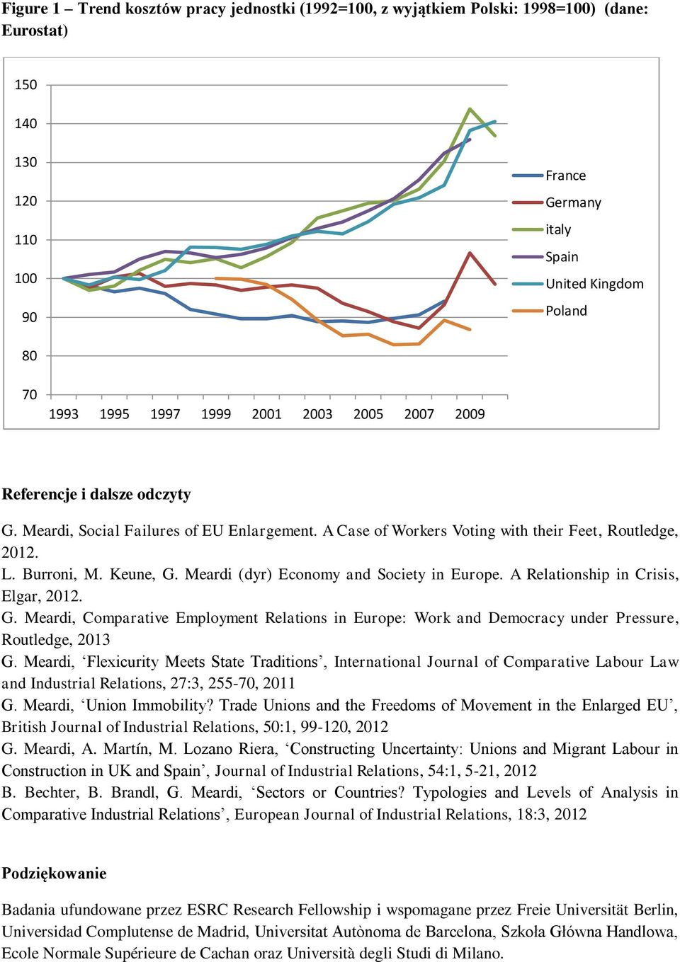 Meardi (dyr) Economy and Society in Europe. A Relationship in Crisis, Elgar, 2012. G. Meardi, Comparative Employment Relations in Europe: Work and Democracy under Pressure, Routledge, 2013 G.