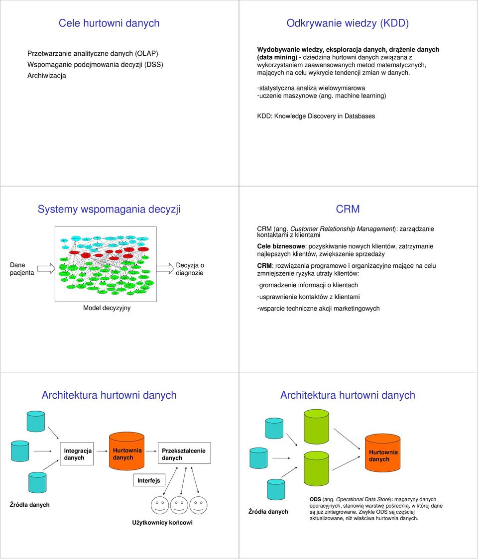 machine learning) KDD: Knowledge Discovery in Databases Systemy wspomagania decyzji CRM CRM (ang.