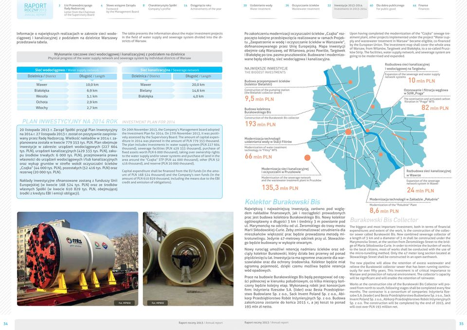 The table presents the information about the major investment projects in the field of water supply and sewerage system divided into the districts of Warsaw.