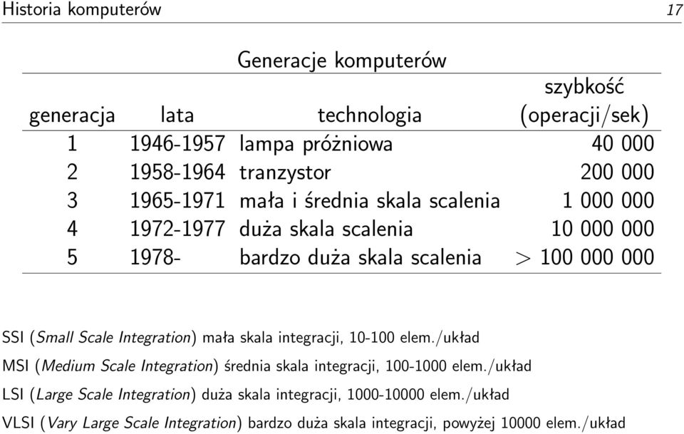 (Small Scale Integration) mała skala integracji, 10-100 elem./układ MSI (Medium Scale Integration) średnia skala integracji, 100-1000 elem.
