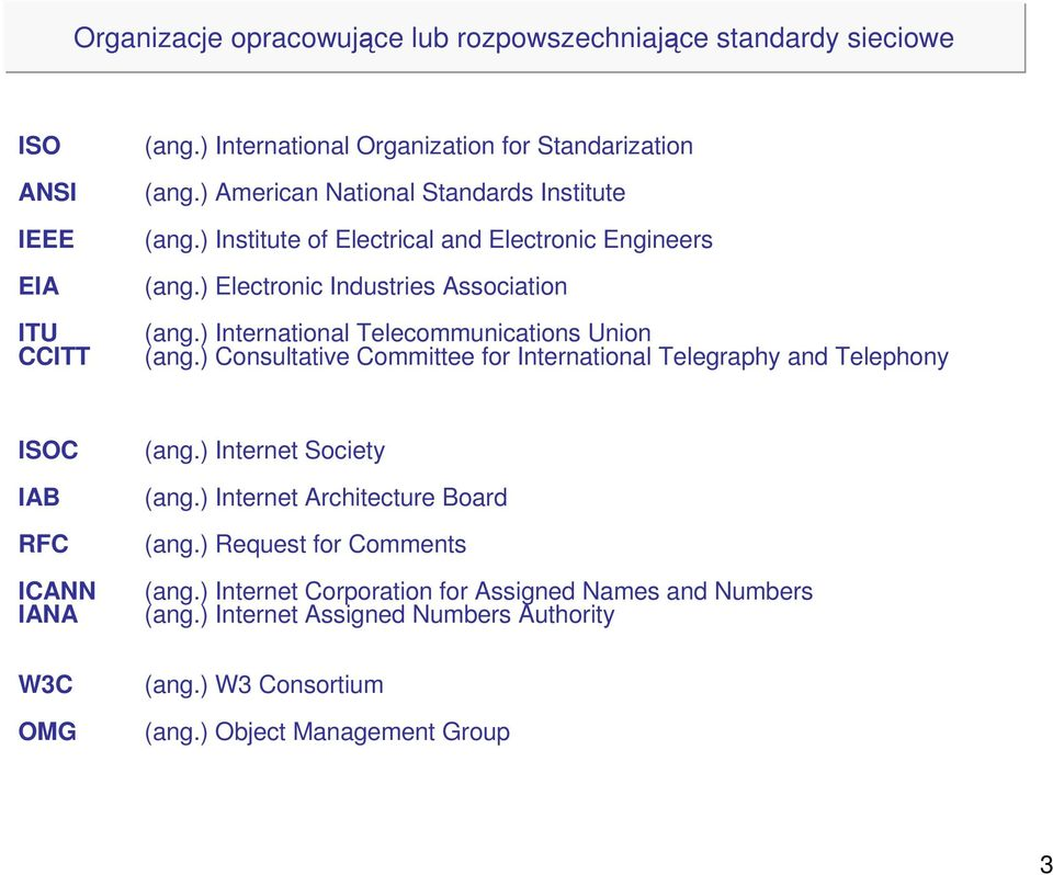 ) International Telecommunications Union (ang.) Consultative Committee for International Telegraphy and Telephony ISOC IAB RFC ICANN IANA W3C OMG (ang.