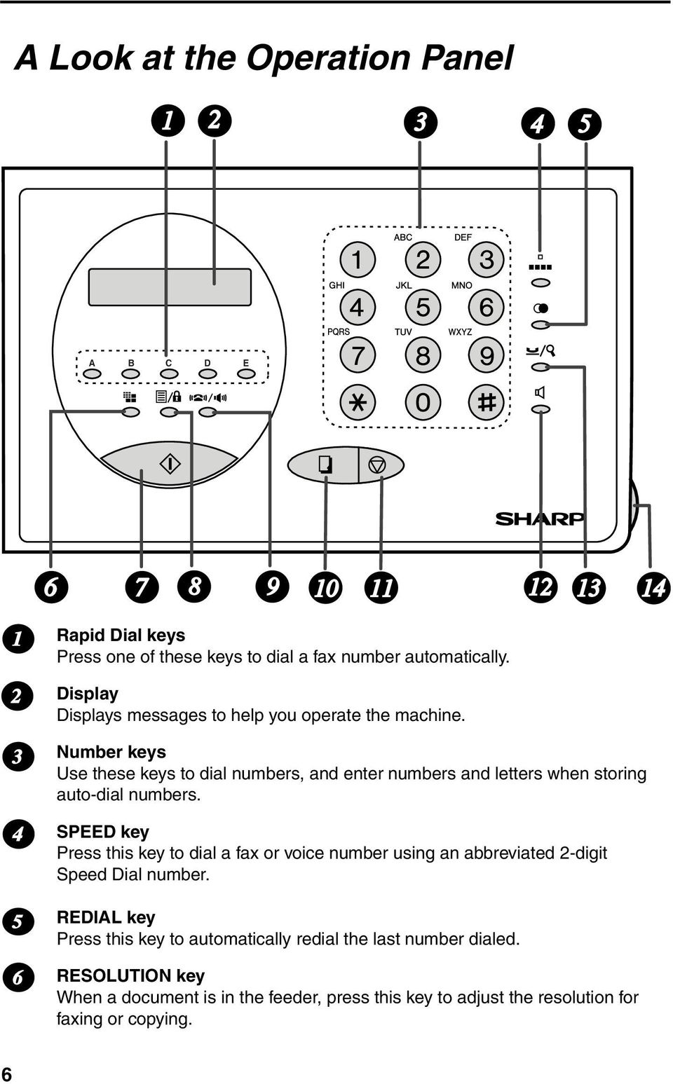 Number keys Use these keys to dial numbers, and enter numbers and letters when storing auto-dial numbers.