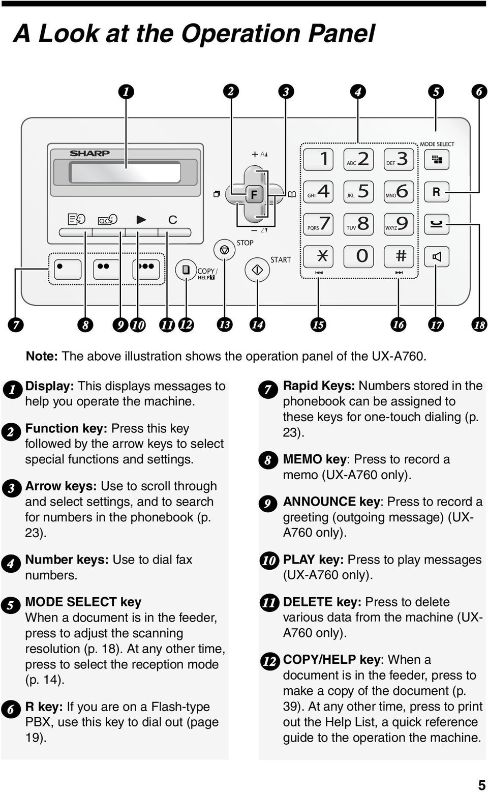 Arrow keys: Use to scroll through and select settings, and to search for numbers in the phonebook (p. 23).
