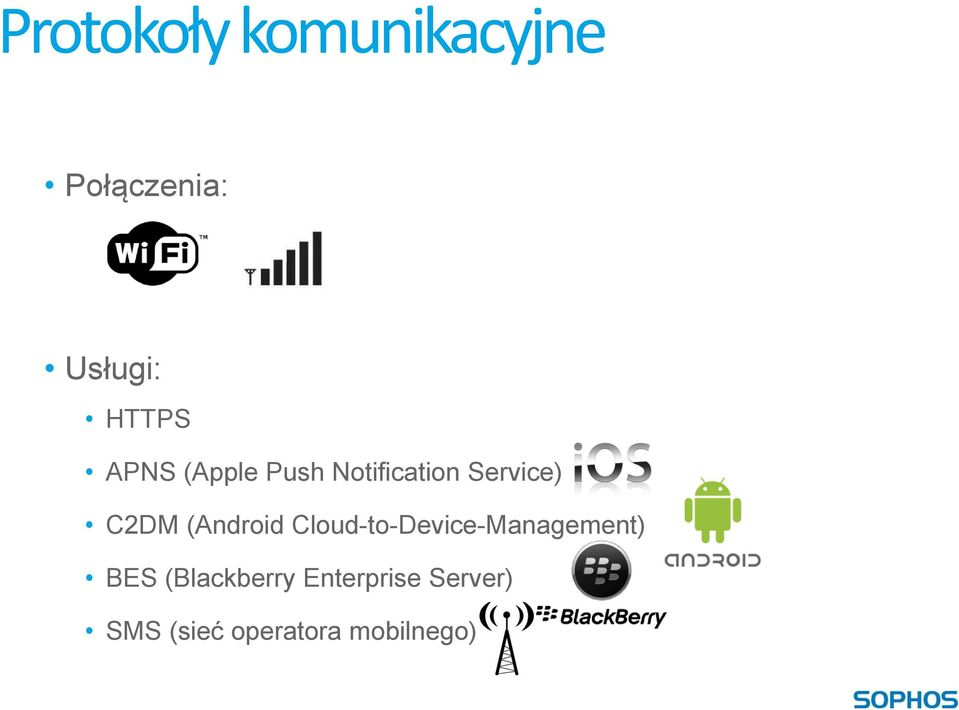 C2DM (Android Cloud-to-Device-Management) BES