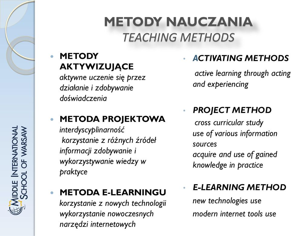 technologii wykorzystanie nowoczesnych narzędzi internetowych ACTIVATING METHODS active learning through acting and experiencing PROJECT METHOD cross