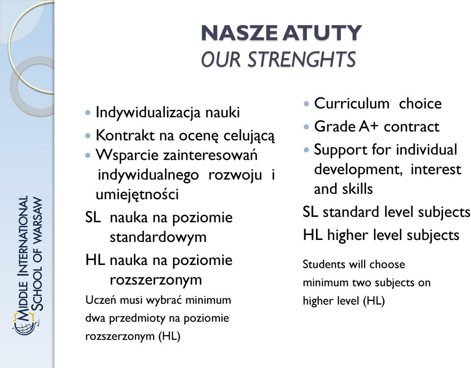 przedmioty na poziomie rozszerzonym (HL) Curriculum choice Grade A+ contract Support for individual development,