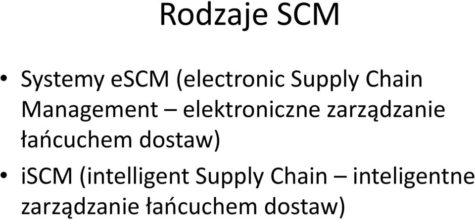 łańcuchem dostaw) iscm (intelligent Supply