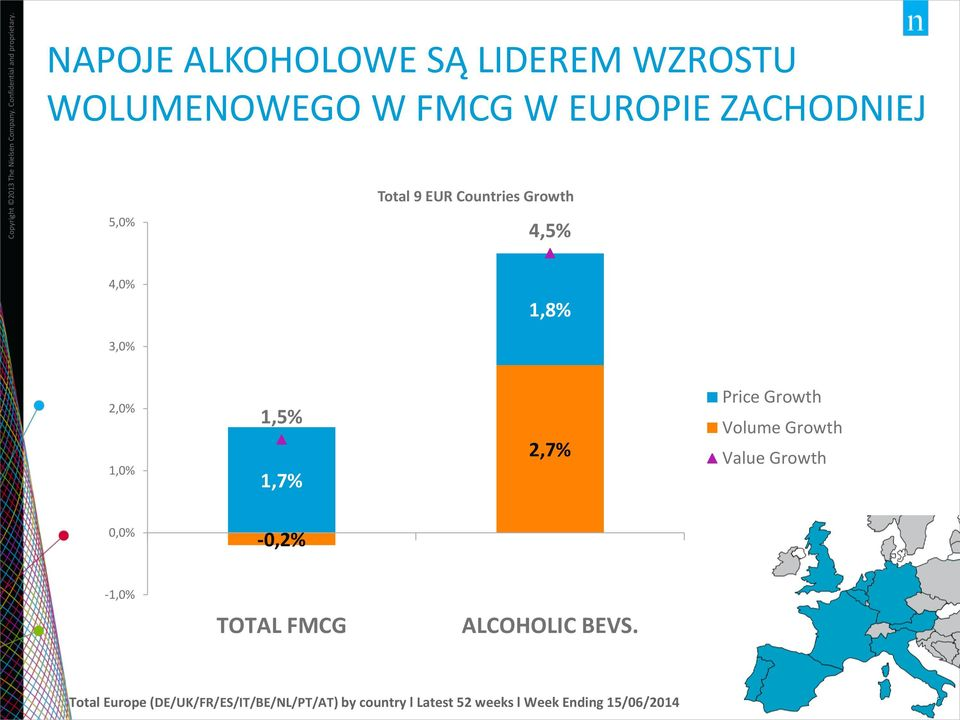 Value Growth 0,0% -0,2% -1,0% TOTAL FMCG ALCOHOLIC BEVS.