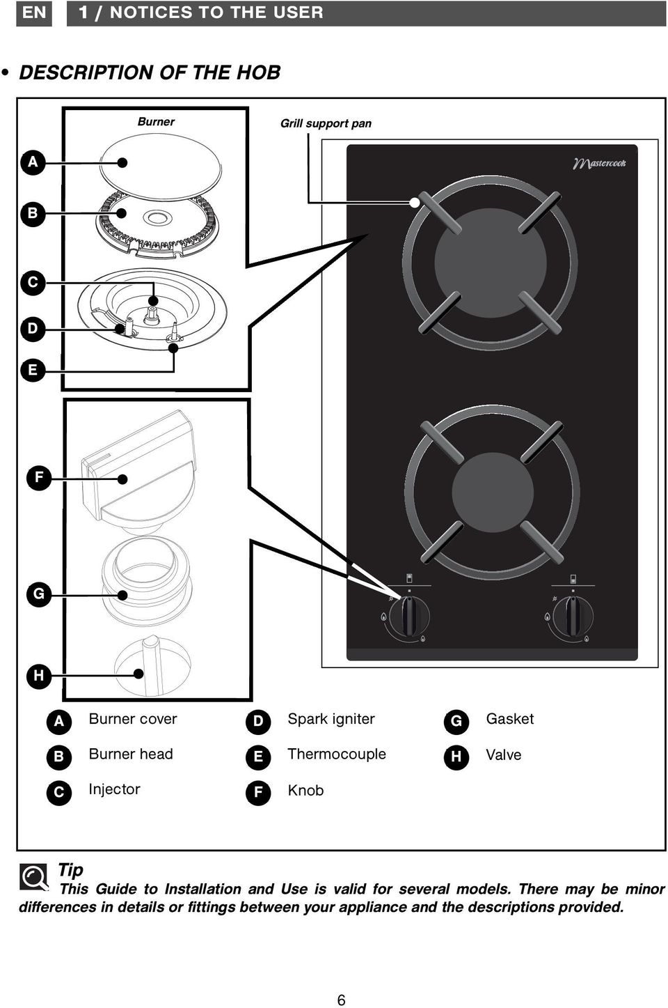 Knob Tip This Guide to Installation and Use is valid for several models.