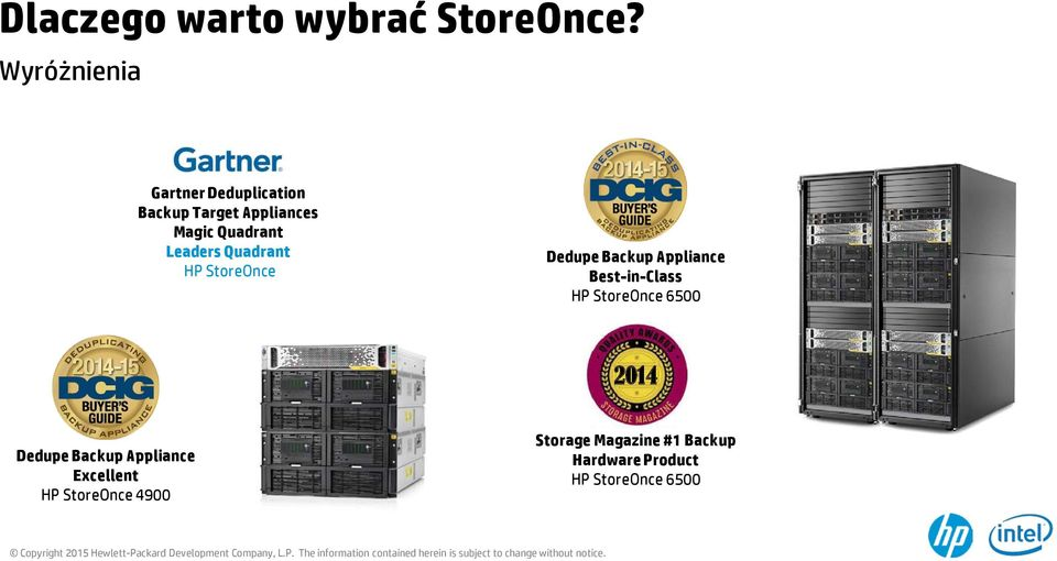 Leaders Quadrant HP StoreOnce Dedupe Backup Appliance Best-in-Class HP