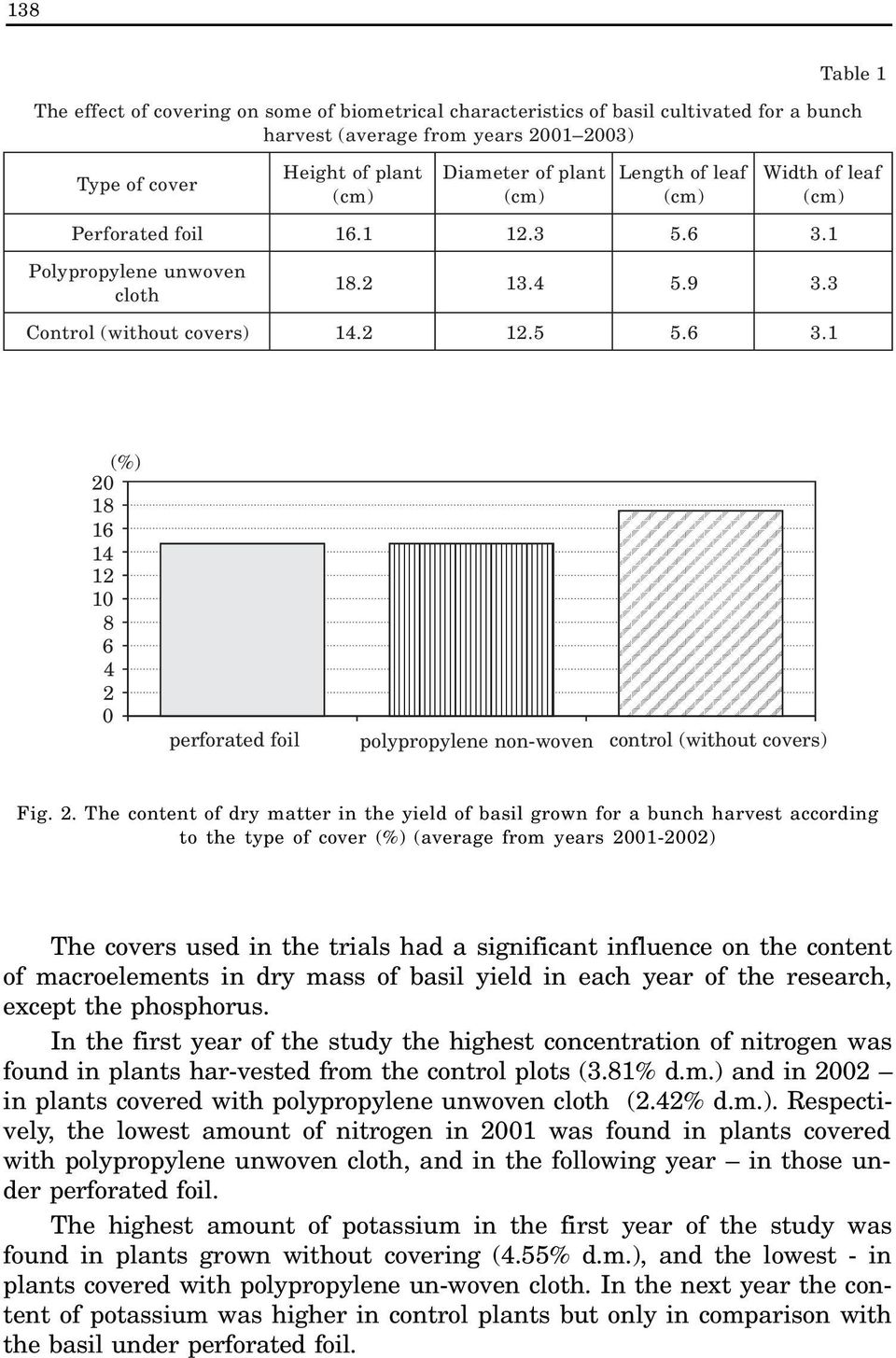 2. The content of dry matter in the yield of basil grown for a bunch harvest according to the type of cover (%) (average from years 2001-2002) The covers used in the trials had a significant