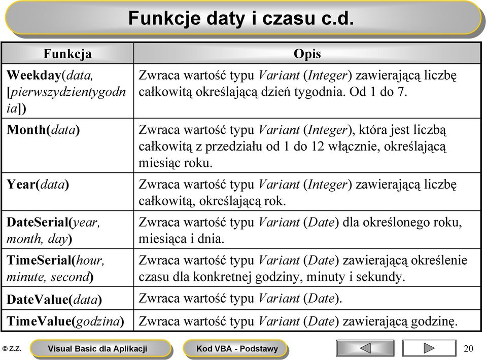 Funkcja Weekday(data, [pierwszydzientygodn ia]) Month(data) Year(data) DateSerial(year, month, day) TimeSerial(hour, minute, second) DateValue(data) TimeValue(godzina) Opis Zwraca wartość typu