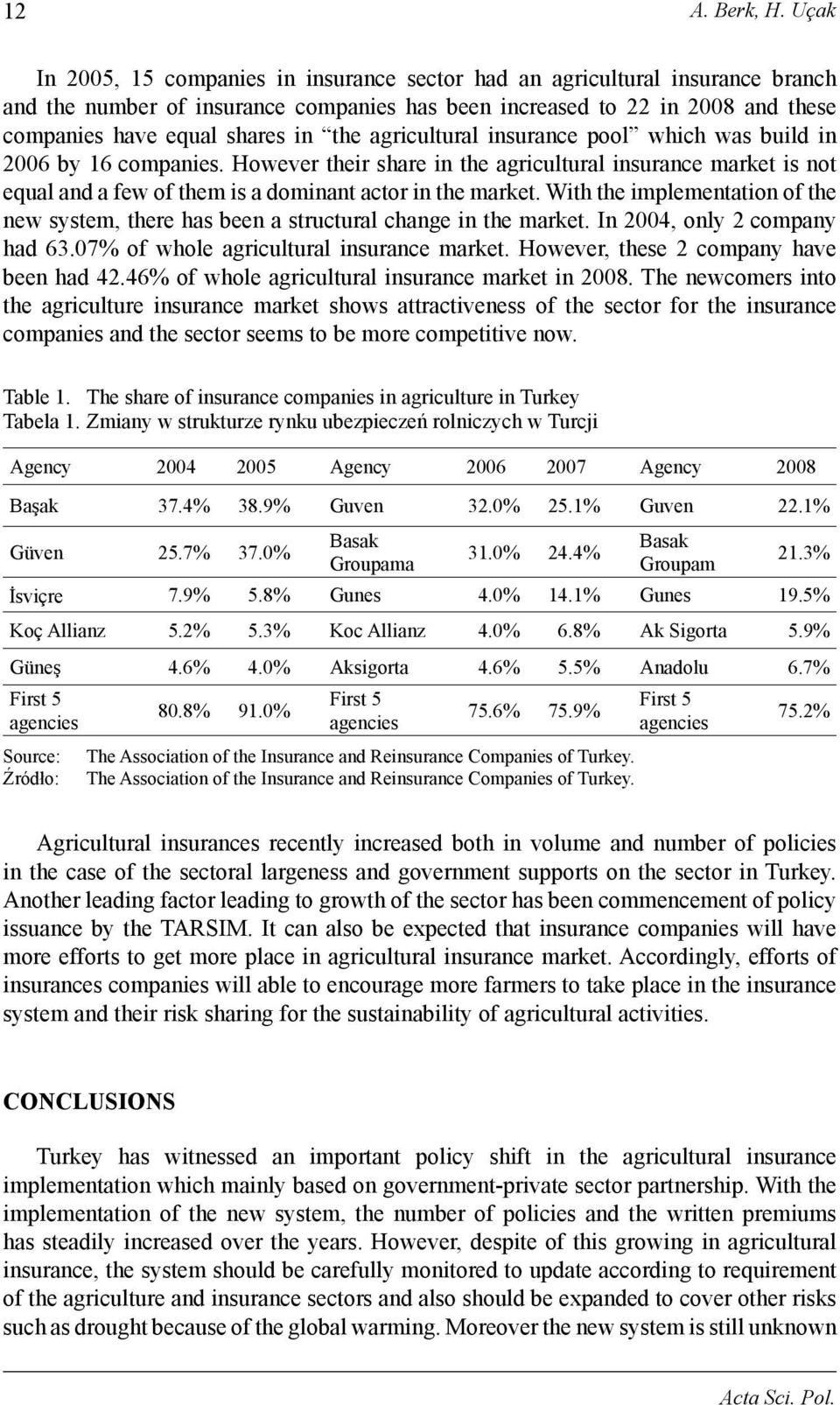 agricultural insurance pool which was build in 2006 by 16 companies. However their share in the agricultural insurance market is not equal and a few of them is a dominant actor in the market.