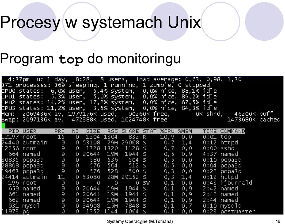 monitoringu Systemy